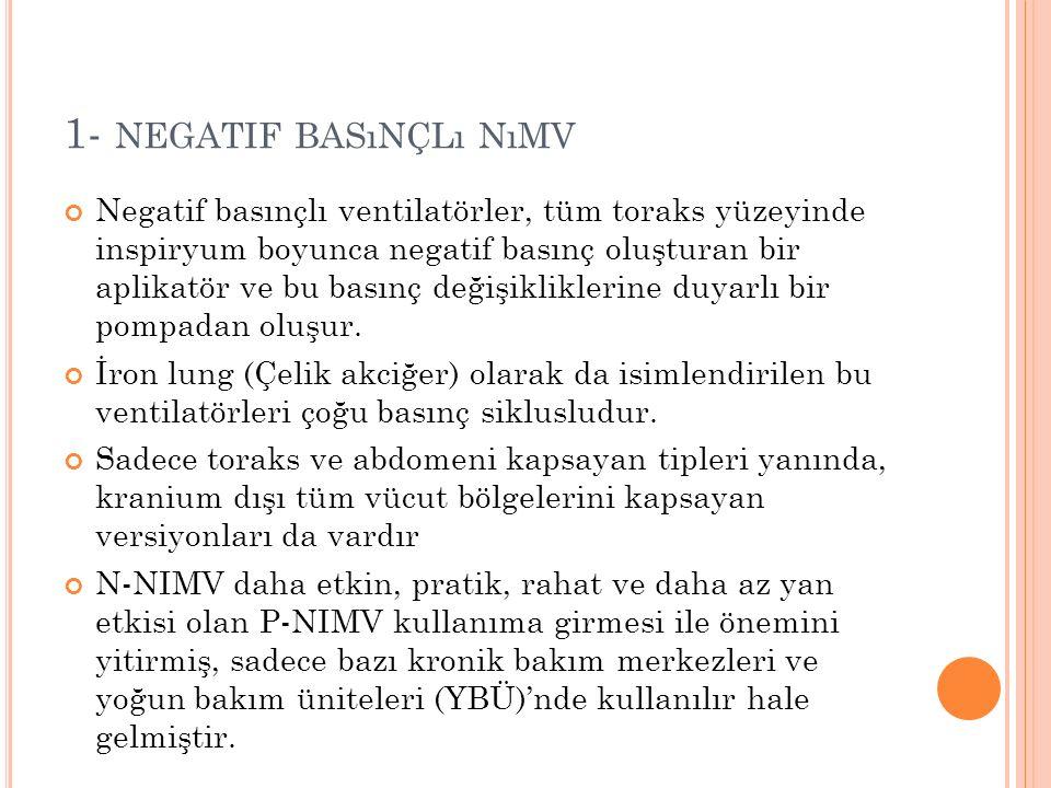 N ıMV KONTRENDIKASYONLAR -1