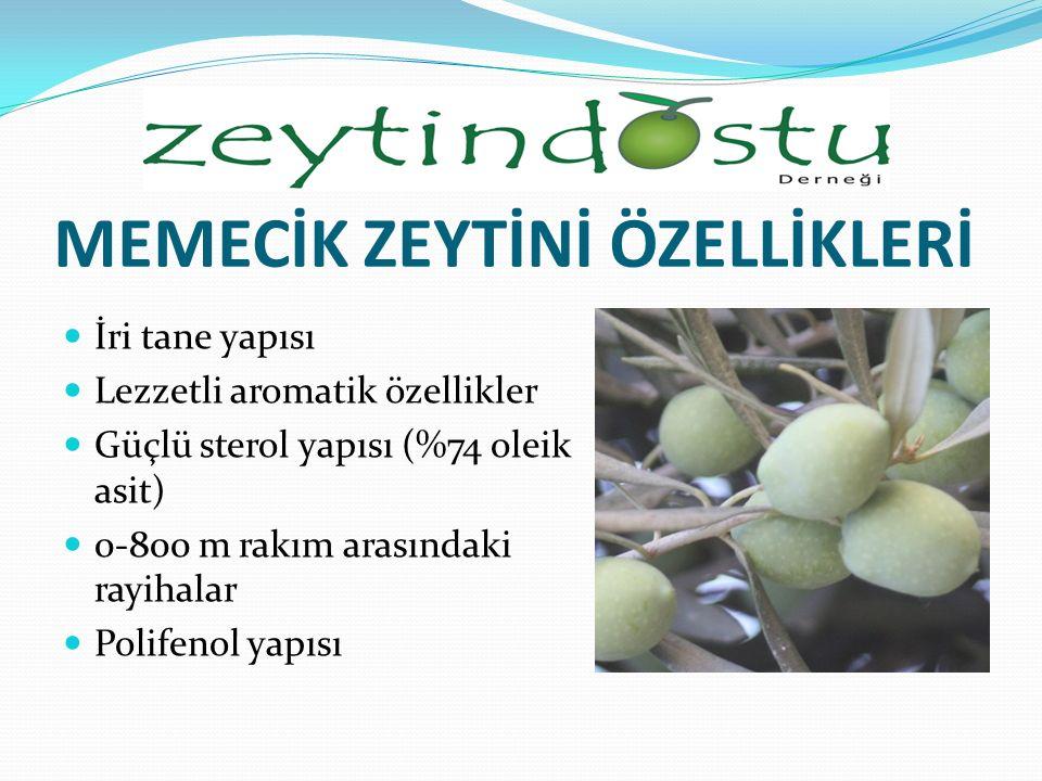 208 POLİFENOL