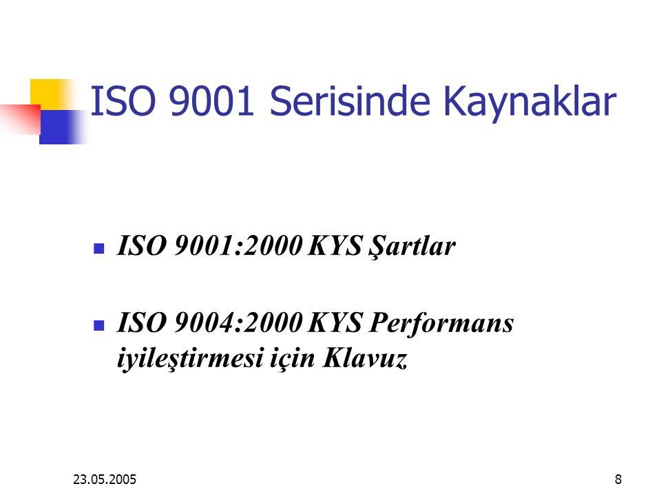 23.05.20058 ISO 9001 Serisinde Kaynaklar ISO 9001:2000 KYS Şartlar ISO 9004:2000 KYS Performans iyileştirmesi için Klavuz