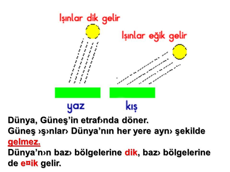 Dünya, Güneş'in etraf›nda döner. Güneş ›ş›nlar› Dünya'nın her yere ayn› şekilde gelmez. Dünya'n›n baz› bölgelerine dik, baz› bölgelerine de e¤ik gelir