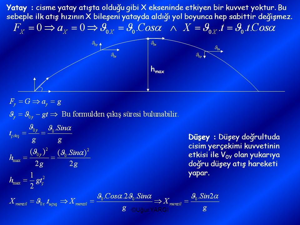 ©Uğur YARGI Yatay : cisme yatay atışta olduğu gibi X ekseninde etkiyen bir kuvvet yoktur. Bu sebeple ilk atış hızının X bileşeni yatayda aldığı yol bo