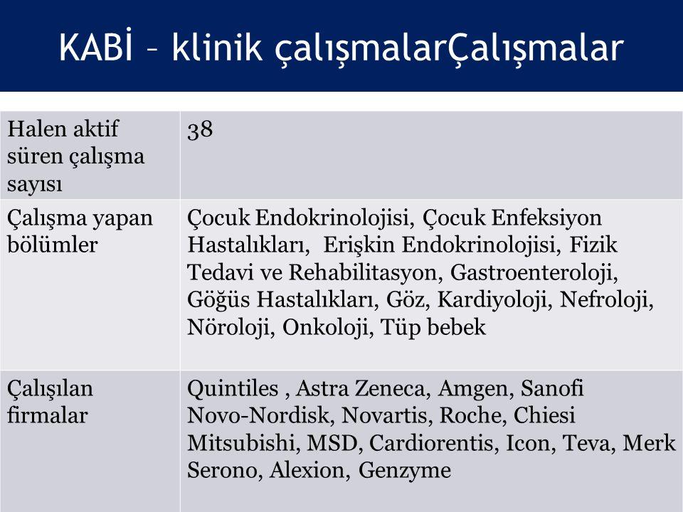 KABİ – klinik çalışmalarÇalışmalar Halen aktif süren çalışma sayısı 38 Çalışma yapan bölümler Çocuk Endokrinolojisi, Çocuk Enfeksiyon Hastalıkları, Erişkin Endokrinolojisi, Fizik Tedavi ve Rehabilitasyon, Gastroenteroloji, Göğüs Hastalıkları, Göz, Kardiyoloji, Nefroloji, Nöroloji, Onkoloji, Tüp bebek Çalışılan firmalar Quintiles, Astra Zeneca, Amgen, Sanofi Novo-Nordisk, Novartis, Roche, Chiesi Mitsubishi, MSD, Cardiorentis, Icon, Teva, Merk Serono, Alexion, Genzyme