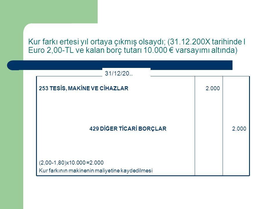 Amortisman Kaydı: 1,80-TL x 50.000€= 90.000-TL 90.000 x % 20 =18.000.- TL Amortisman kaydı 18.000257 BİRİKMİŞ AMORTİSMANLAR 18.000770 GENEL YÖNETİM GİDERLERİ - Amortisman giderleri 31/12/20..