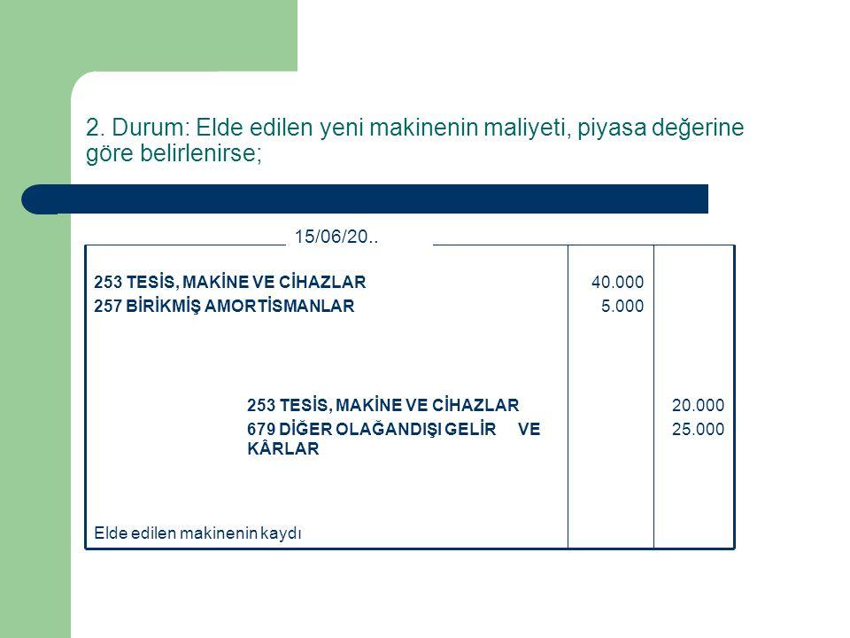 Serhat A.Ş., 15. 06.