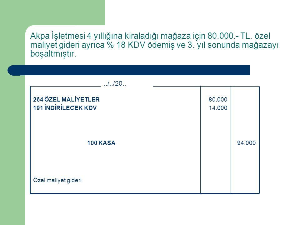 Amortisman ayrılması 10.000268 BİRİKMİŞ AMORTİSMANLAR - Özel maliyet amortismanı 10.000770 GENEL YÖNETİM GİDERLERİ 31/12/20..