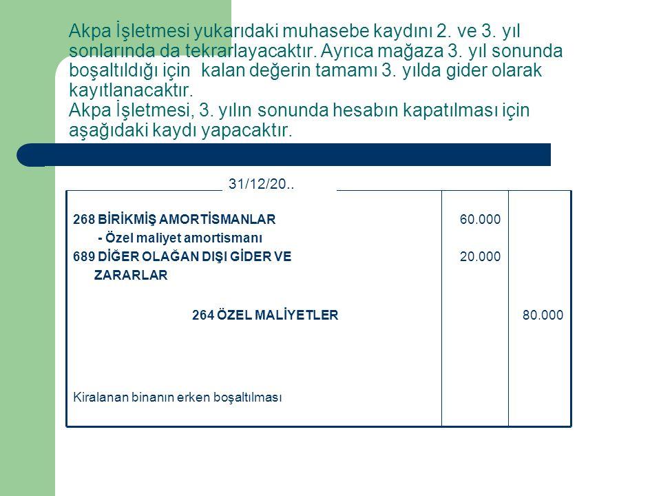 Amortisman ayrılması 20.000268 BİRİKMİŞ AMORTİSMANLAR - Özel maliyet amortismanı 20.000770 GENEL YÖNETİM GİDERLERİ - Amortisman ve tükenme payları 31/12/20..