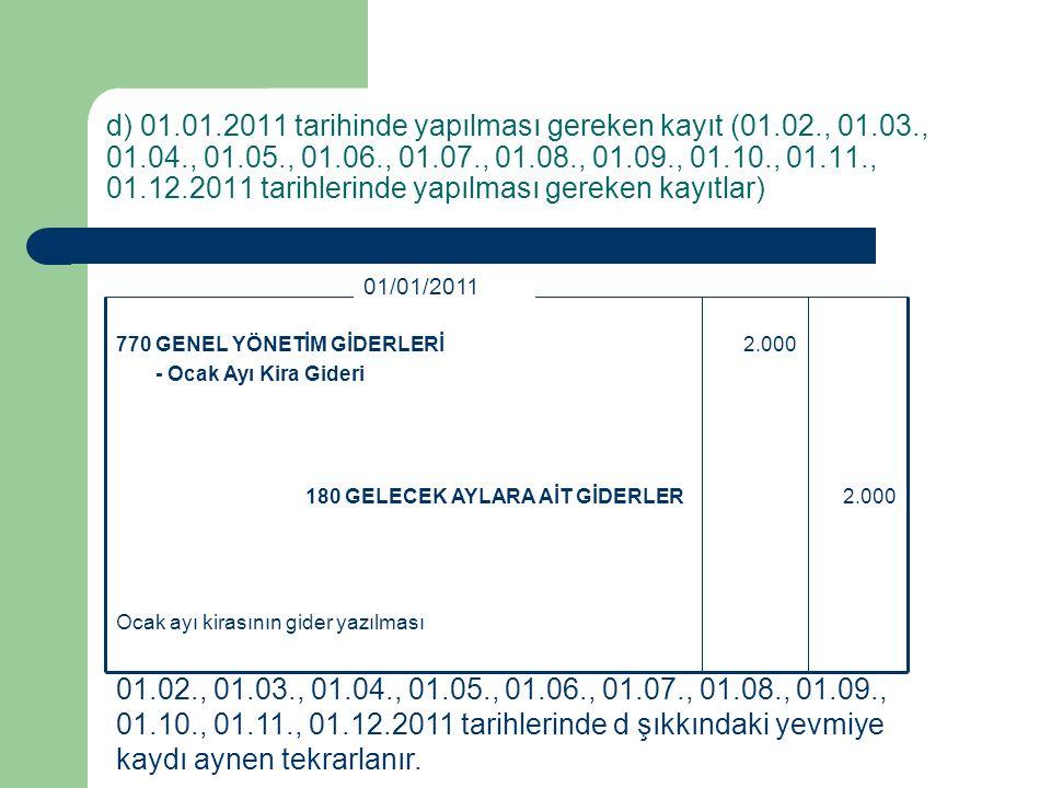c) 31.12.2010 tarihinde yapılması gereken kayıt, 24.000280 GELECEK YILLARA AİT GİDERLER 24.000180 GELECEK AYLARA AİT GİDERLER 31/12/2010 Bir yılın altına inen (2011 yılına ait) kira giderlerinin ilgili hesaba devri