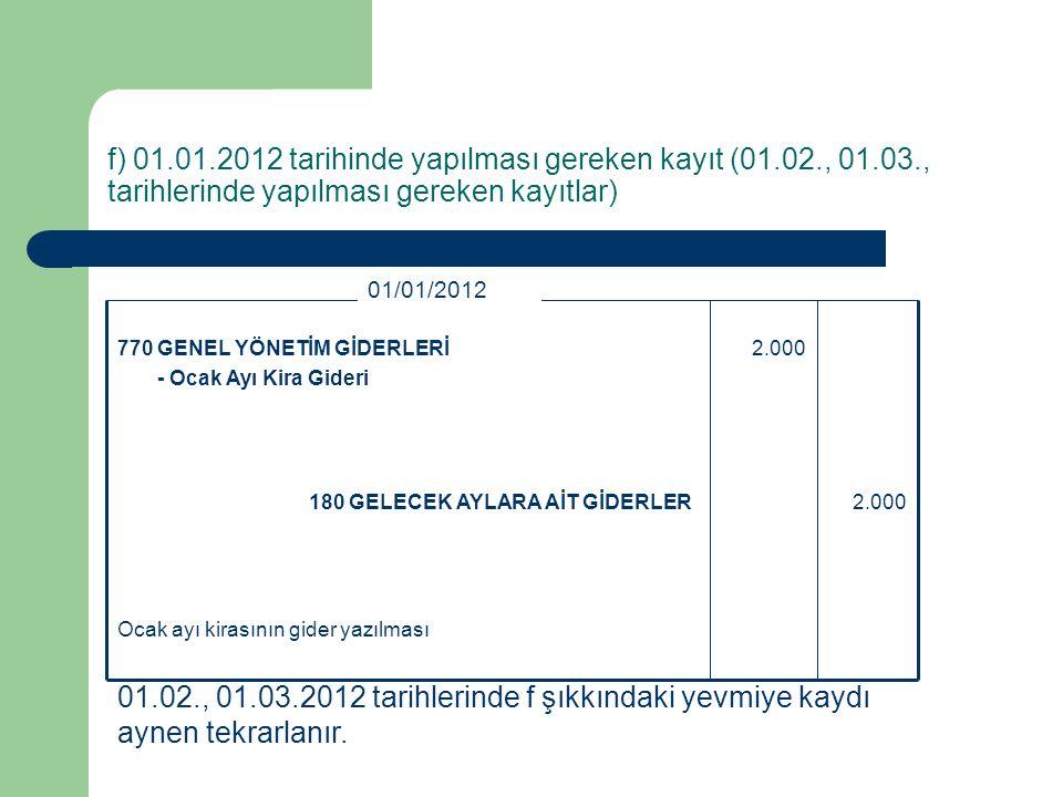 e) 31.12.2011 tarihinde yapılması gereken kayıt, 6.000280 GELECEK YILLARA AİT GİDERLER 6.000180 GELECEK AYLARA AİT GİDERLER 31/12/2011 Bir yılın altına inen (2012 yılına ait) kira giderlerinin ilgili hesaba devri