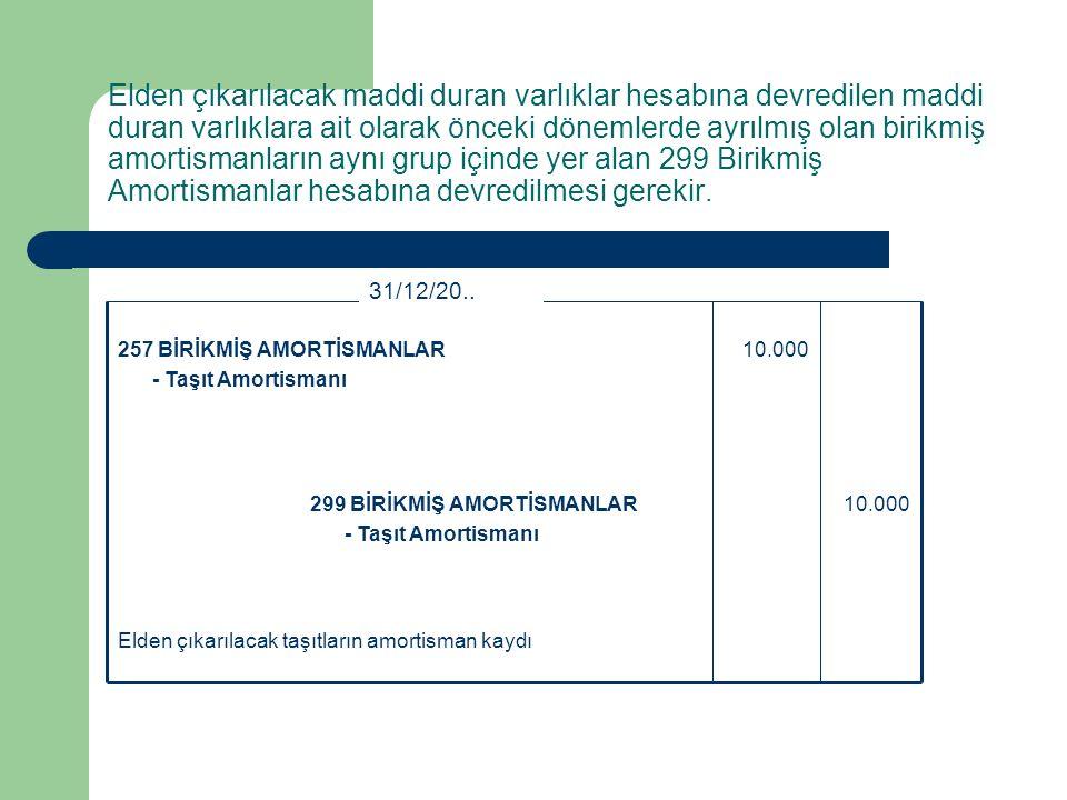 İşletmenin 31.12.200X tarihi itibariyle elinde bulunan 40.000-TL değerindeki taşıtın kullanılma olanağının kalmadığı anlaşılmıştır.