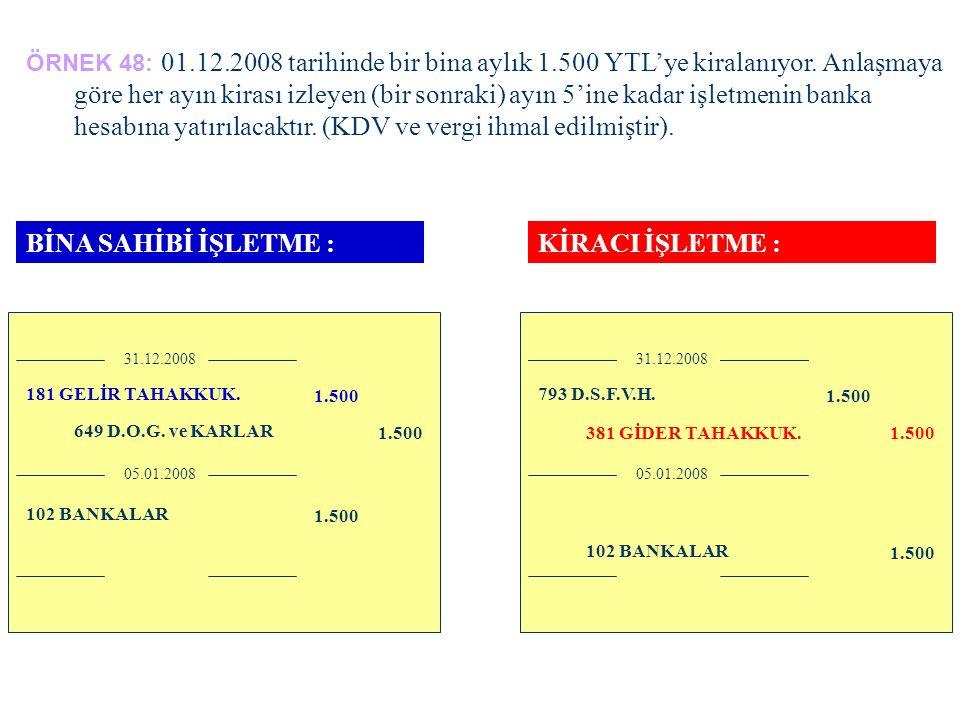ÖRNEK 48: 01.12.2008 tarihinde bir bina aylık 1.500 YTL'ye kiralanıyor.