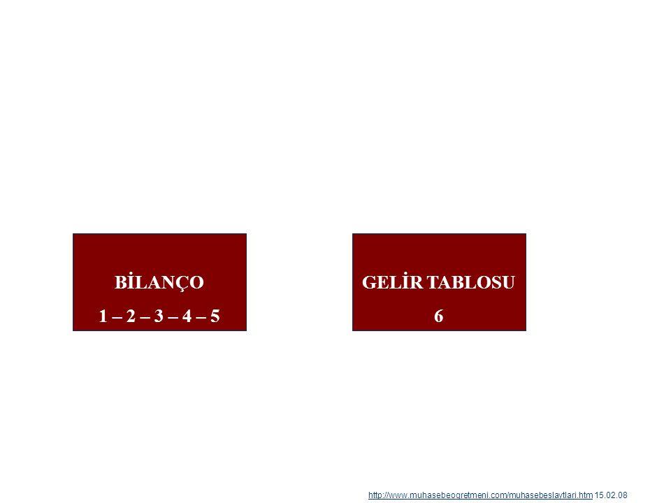 BİLANÇO 1 – 2 – 3 – 4 – 5 GELİR TABLOSU 6 http://www.muhasebeogretmeni.com/muhasebeslaytlari.htmhttp://www.muhasebeogretmeni.com/muhasebeslaytlari.htm 15.02.08