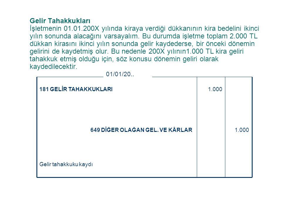 Gelecek Aylara Ait Giderler KLM işletmesi depo olarak kullanmak üzere bir dükkanı aylık 1.000 TL bedelle kiralamıştır.