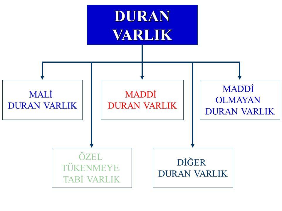 Duran Varlık İşletme faaliyetlerinin gerçekleştirilmesi için kullanılmak amacıyla edinilen; İlke olarak normal faaliyet dönemi içinde (bir yılda) paraya çevrilmesi veya tüketilmesi düşünülmeyen varlıklardır.