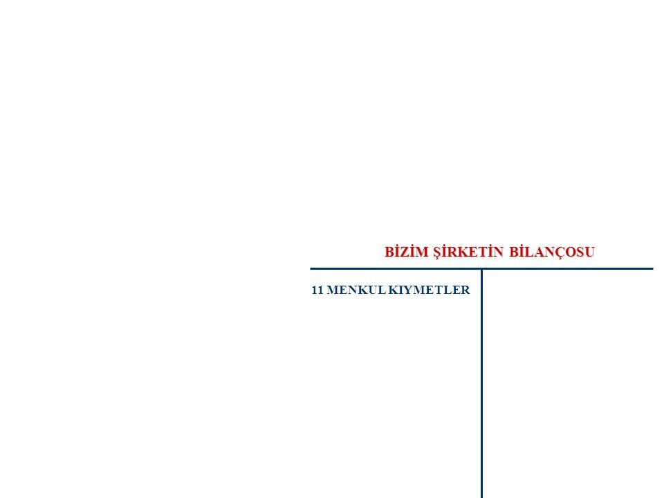 110 HİSSE SENETLERİ 111 ÖZEL KESİM TAHVİL SENET VE BONOLARI MENKUL KIYMETLER Hisse SenediTahvil – Senet – Bono 112 KAMU KESİMİ TAHVİL SENET VE BONOLARI