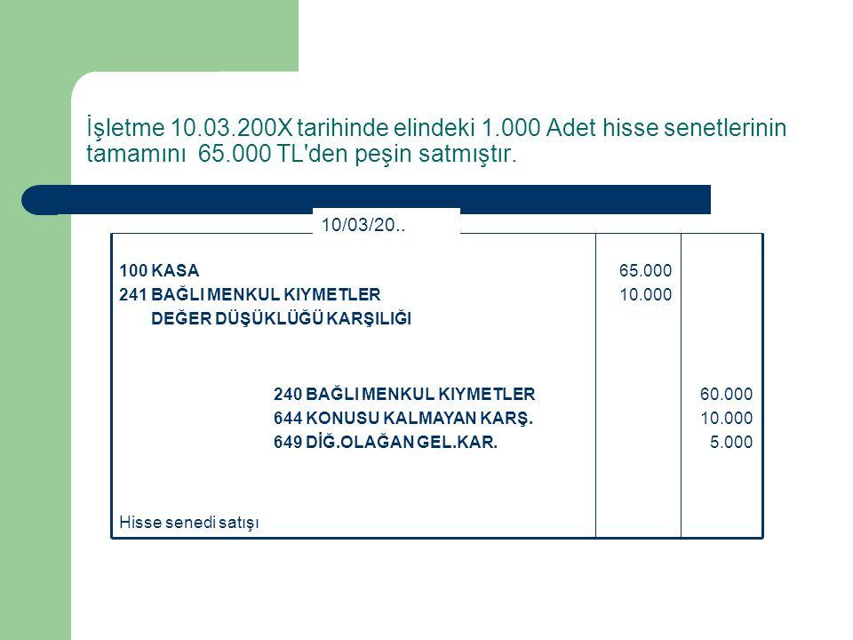 Örnek: Atak işletmesinin elinde bulunan 60.000-TL alış değerli 1.000 adet bağlı menkul kıymetin (hisse senedi) dönem sonu borsa değeri 50.000-TL olarak tespit edilmiştir.