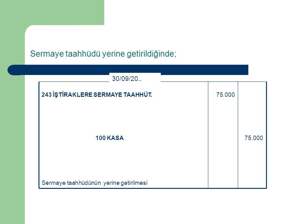 Can A.Ş., Gül AŞ. nin % 20 sermaye payına karşılık gelen 75.000- TL değerindeki hisse senetlerini almak için 20.09.200X tarihinde taahhütte bulunmuştur.