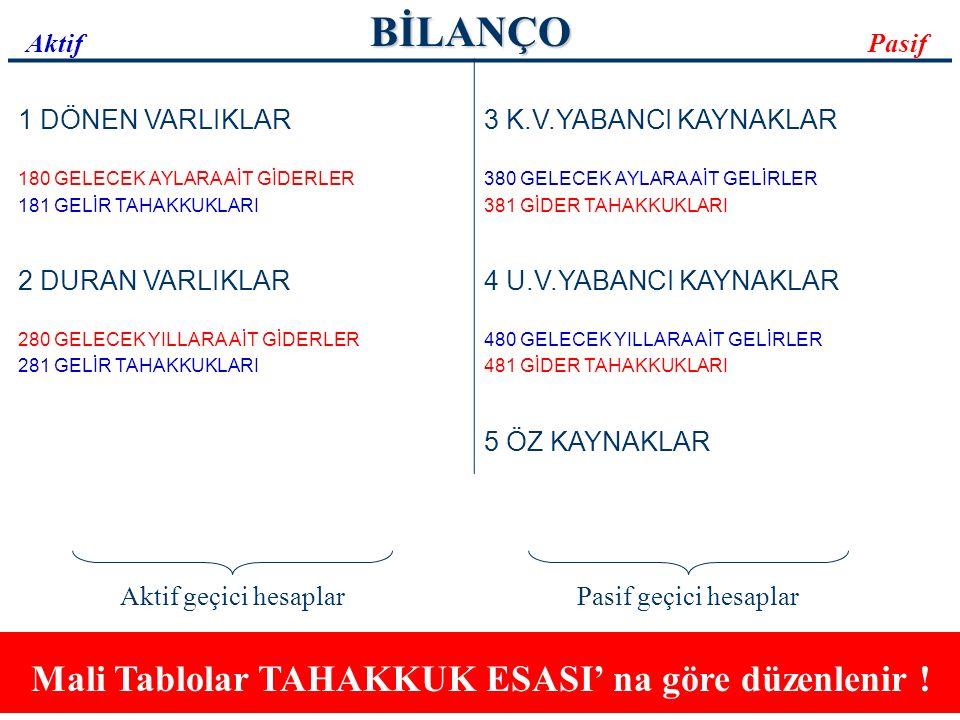 b) l € = 1,85-TL Kambiyo Farkı:(1,85-TL -1,75-TL) x 10.000- €= 1.000-TL Olumlu kur farkının kaydı 1.000646 KAMBİYO ve BORSA DEĞER ARTIŞ KÂRLARI 1.000279 VERİLEN AVANSLAR 31/12/20..