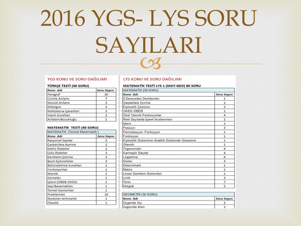  2016 YGS- LYS SORU SAYILARI