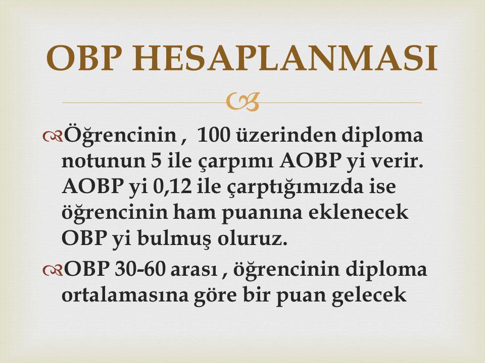   Öğrencinin, 100 üzerinden diploma notunun 5 ile çarpımı AOBP yi verir.