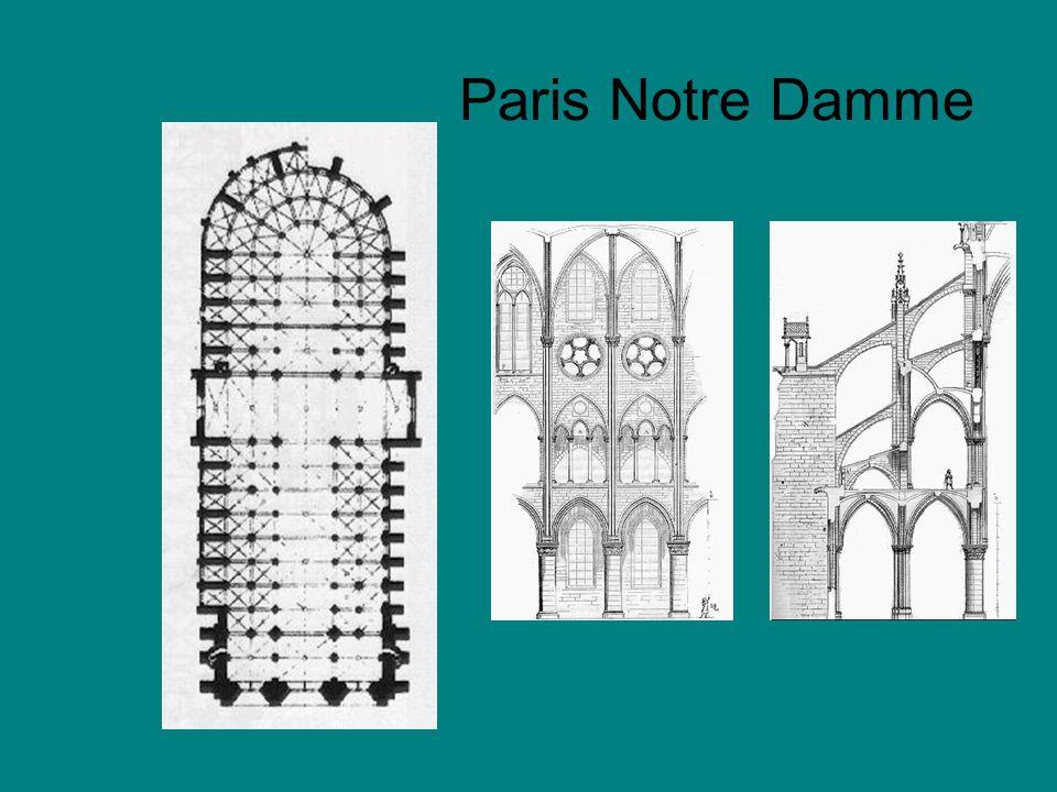 Paris Notre Damme