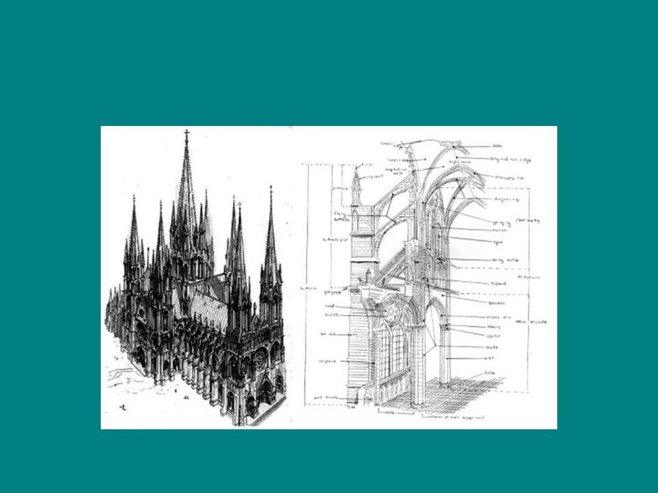 Chartres Katedrali