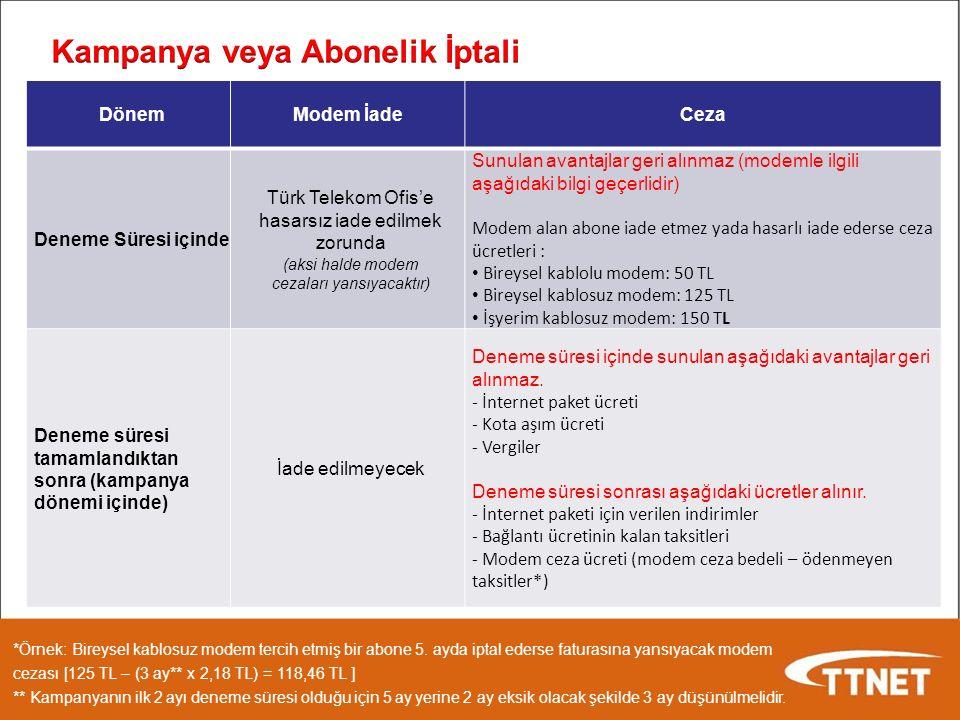DönemModem İadeCeza Deneme Süresi içinde Türk Telekom Ofis'e hasarsız iade edilmek zorunda (aksi halde modem cezaları yansıyacaktır) Sunulan avantajlar geri alınmaz (modemle ilgili aşağıdaki bilgi geçerlidir) Modem alan abone iade etmez yada hasarlı iade ederse ceza ücretleri : Bireysel kablolu modem: 50 TL Bireysel kablosuz modem: 125 TL İşyerim kablosuz modem: 150 TL Deneme süresi tamamlandıktan sonra (kampanya dönemi içinde) İade edilmeyecek Deneme süresi içinde sunulan aşağıdaki avantajlar geri alınmaz.