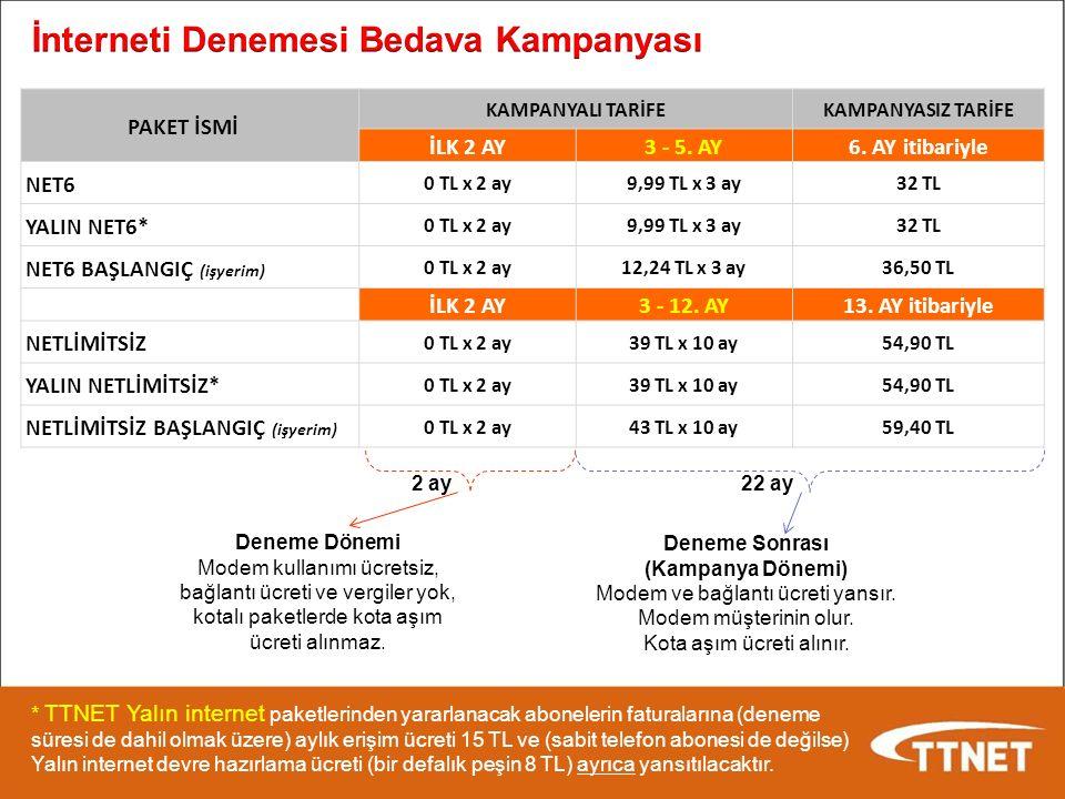 PAKET İSMİ KAMPANYALI TARİFEKAMPANYASIZ TARİFE İLK 2 AY3 - 5.