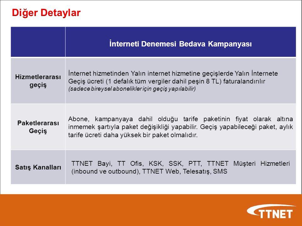 İnterneti Denemesi Bedava Kampanyası Hizmetlerarası geçiş İnternet hizmetinden Yalın internet hizmetine geçişlerde Yalın İnternete Geçiş ücreti (1 defalık tüm vergiler dahil peşin 8 TL) faturalandırılır (sadece bireysel abonelikler için geçiş yapılabilir) Paketlerarası Geçiş Abone, kampanyaya dahil olduğu tarife paketinin fiyat olarak altına inmemek şartıyla paket değişikliği yapabilir.