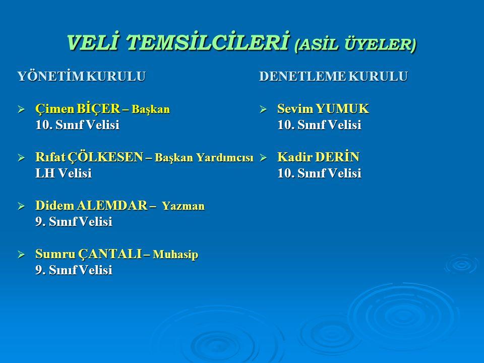 VELİ TEMSİLCİLERİ (YEDEK ÜYELER) YÖNETİM KURULU  Nur ALVER 9.
