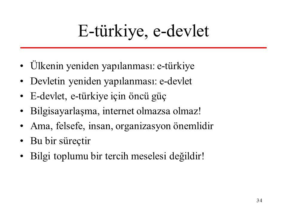 34 E-türkiye, e-devlet Ülkenin yeniden yapılanması: e-türkiye Devletin yeniden yapılanması: e-devlet E-devlet, e-türkiye için öncü güç Bilgisayarlaşma, internet olmazsa olmaz.