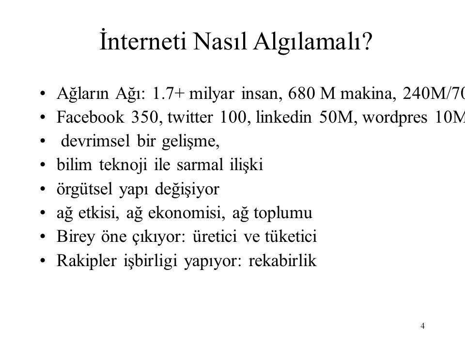 4 İnterneti Nasıl Algılamalı.