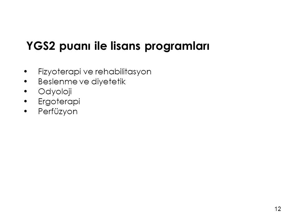 YGS2 puanı ile lisans programları Fizyoterapi ve rehabilitasyon Beslenme ve diyetetik Odyoloji Ergoterapi Perfüzyon 12