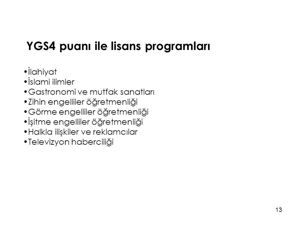 YGS4 puanı ile lisans programları İlahiyat İslami ilimler Gastronomi ve mutfak sanatları Zihin engelliler öğretmenliği Görme engelliler öğretmenliği İşitme engelliler öğretmenliği Halkla ilişkiler ve reklamcılar Televizyon haberciliği 13