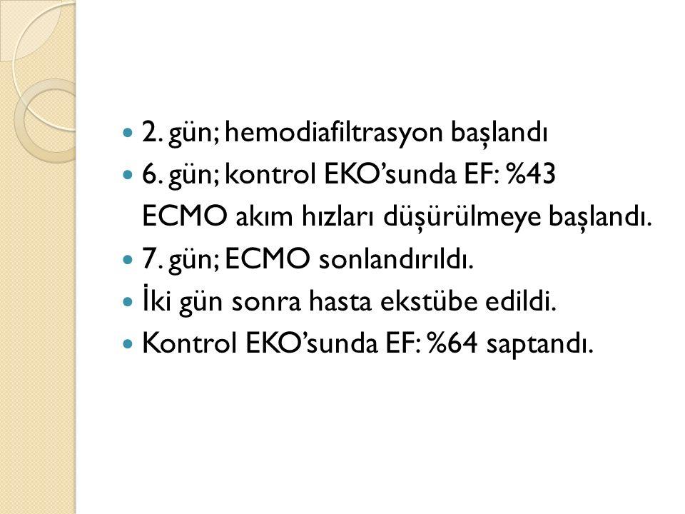 2. gün; hemodiafiltrasyon başlandı 6.
