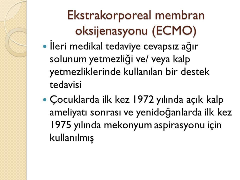 Ekstrakorporeal membran oksijenasyonu (ECMO) İ leri medikal tedaviye cevapsız a ğ ır solunum yetmezli ğ i ve/ veya kalp yetmezliklerinde kullanılan bir destek tedavisi Çocuklarda ilk kez 1972 yılında açık kalp ameliyatı sonrası ve yenido ğ anlarda ilk kez 1975 yılında mekonyum aspirasyonu için kullanılmış