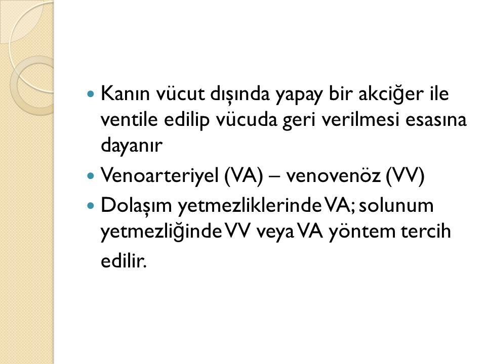 Kanın vücut dışında yapay bir akci ğ er ile ventile edilip vücuda geri verilmesi esasına dayanır Venoarteriyel (VA) – venovenöz (VV) Dolaşım yetmezliklerinde VA; solunum yetmezli ğ inde VV veya VA yöntem tercih edilir.