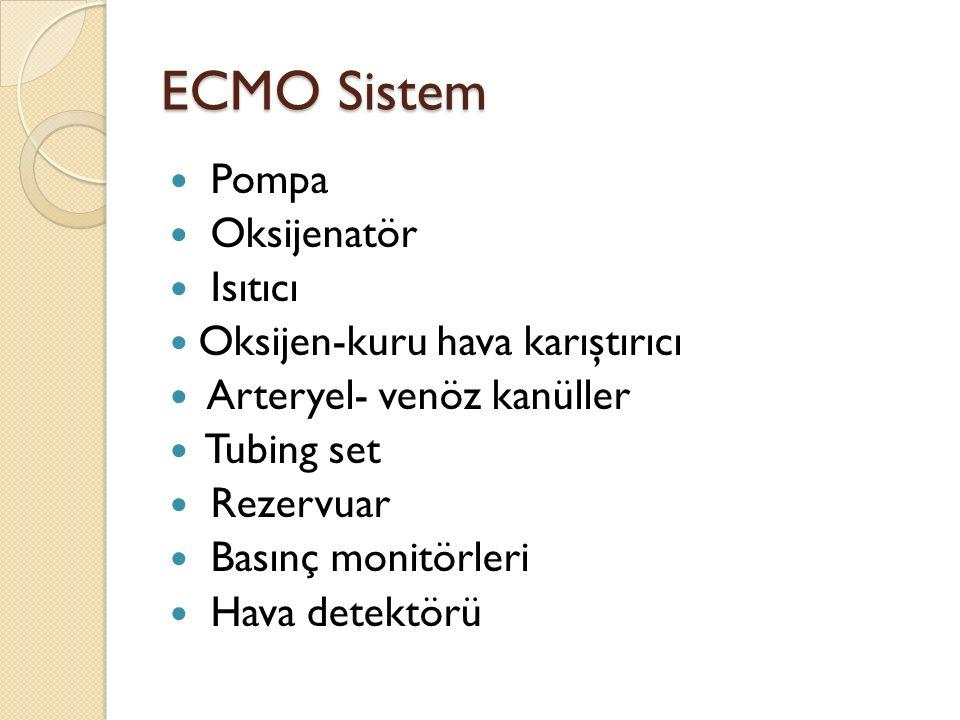 ECMO Sistem Pompa Oksijenatör Isıtıcı Oksijen-kuru hava karıştırıcı Arteryel- venöz kanüller Tubing set Rezervuar Basınç monitörleri Hava detektörü