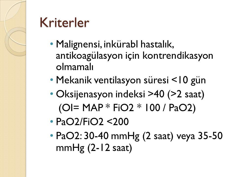 Kriterler Malignensi, inkürabl hastalık, antikoagülasyon için kontrendikasyon olmamalı Mekanik ventilasyon süresi <10 gün Oksijenasyon indeksi >40 (>2 saat) (OI= MAP * FiO2 * 100 / PaO2) PaO2/FiO2 <200 PaO2: 30-40 mmHg (2 saat) veya 35-50 mmHg (2-12 saat)