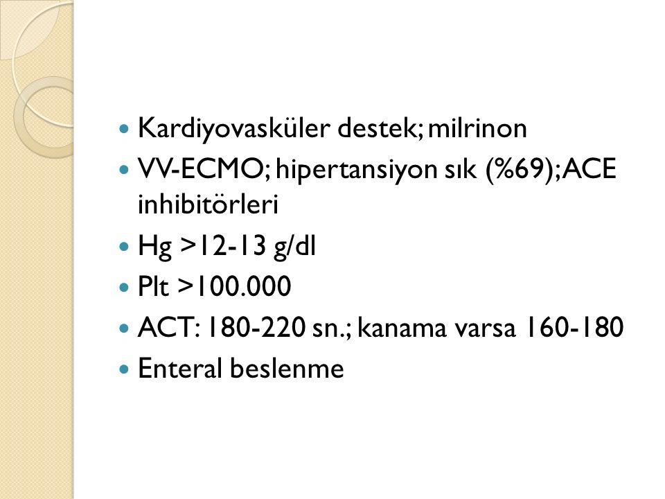 Kardiyovasküler destek; milrinon VV-ECMO; hipertansiyon sık (%69); ACE inhibitörleri Hg >12-13 g/dl Plt >100.000 ACT: 180-220 sn.; kanama varsa 160-180 Enteral beslenme