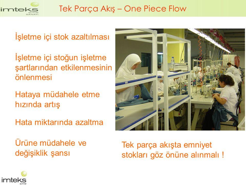 Tek Parça Akış – One Piece Flow İşletme içi stok azaltılması Hataya müdahele etme hızında artış İşletme içi stoğun işletme şartlarından etkilenmesinin önlenmesi Hata miktarında azaltma Ürüne müdahele ve değişiklik şansı Tek parça akışta emniyet stokları göz önüne alınmalı !