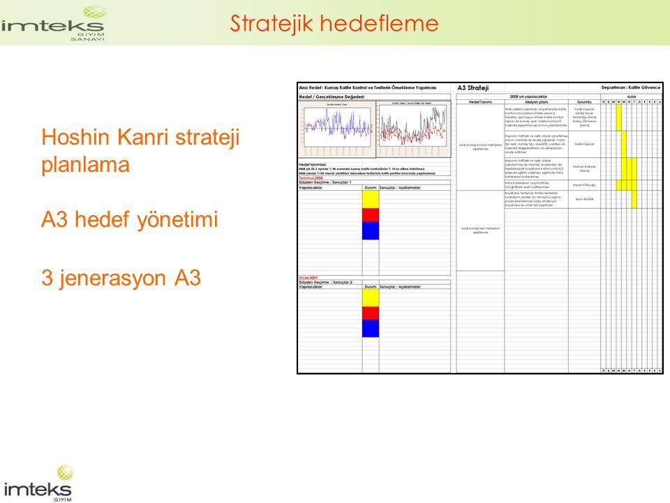 Stratejik hedefleme Hoshin Kanri strateji planlama A3 hedef yönetimi 3 jenerasyon A3