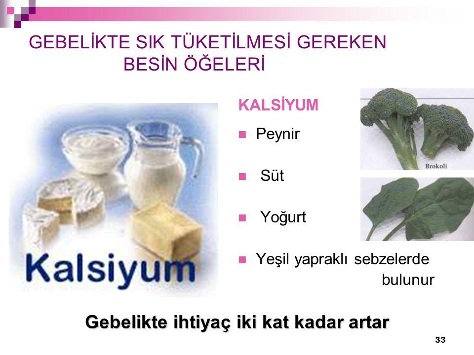 33 GEBELİKTE SIK TÜKETİLMESİ GEREKEN BESİN ÖĞELERİ KALSİYUM Peynir Süt Yoğurt Yeşil yapraklı sebzelerde bulunur Gebelikte ihtiyaç iki kat kadar artar