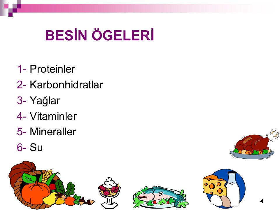 4 BESİN ÖGELERİ 1- Proteinler 2- Karbonhidratlar 3- Yağlar 4- Vitaminler 5- Mineraller 6- Su