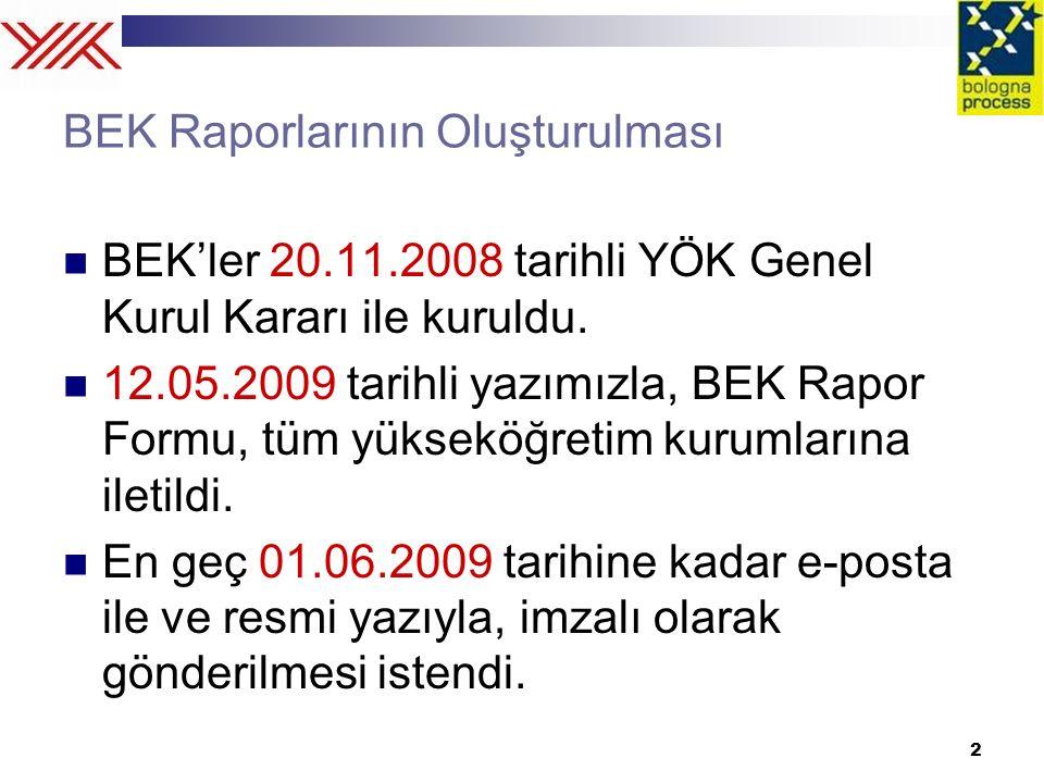 2 BEK Raporlarının Oluşturulması BEK'ler 20.11.2008 tarihli YÖK Genel Kurul Kararı ile kuruldu.
