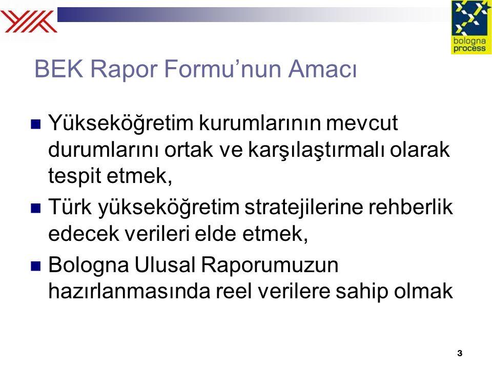 3 BEK Rapor Formu'nun Amacı Yükseköğretim kurumlarının mevcut durumlarını ortak ve karşılaştırmalı olarak tespit etmek, Türk yükseköğretim stratejilerine rehberlik edecek verileri elde etmek, Bologna Ulusal Raporumuzun hazırlanmasında reel verilere sahip olmak