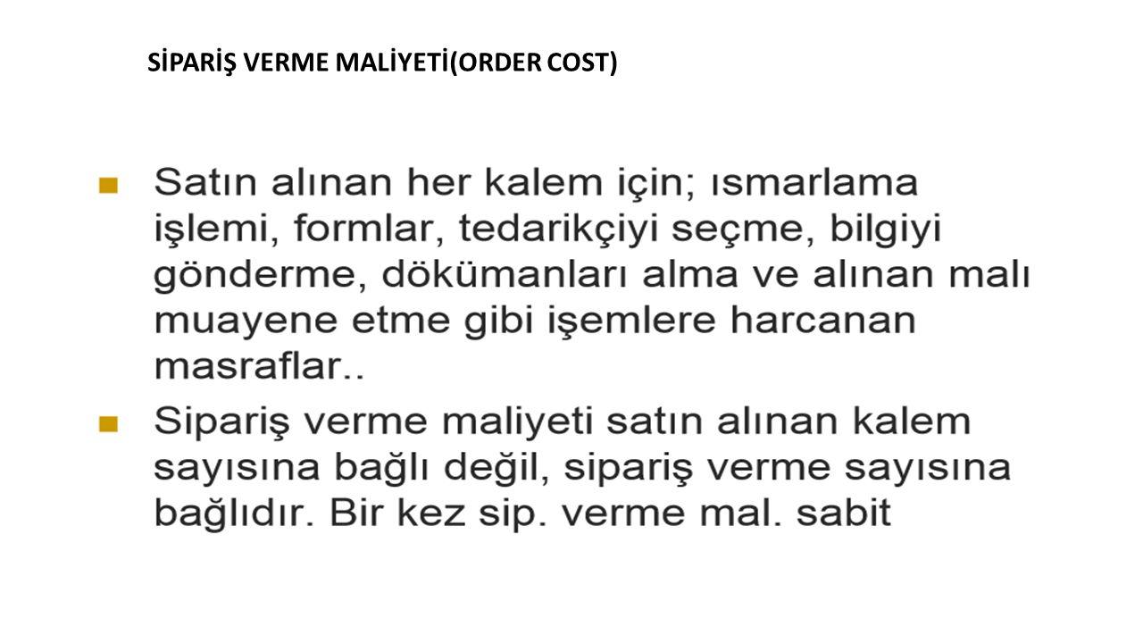 SİPARİŞ VERME MALİYETİ(ORDER COST)