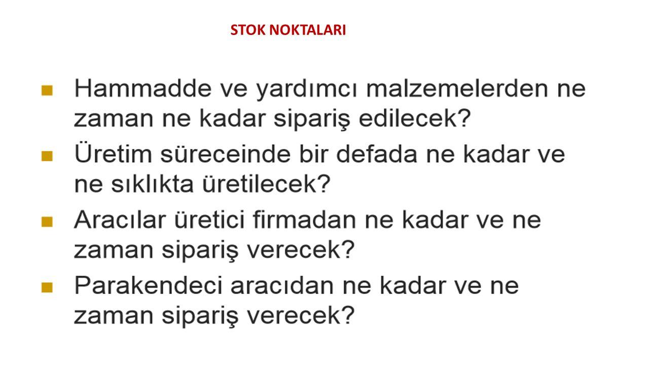 STOK NOKTALARI