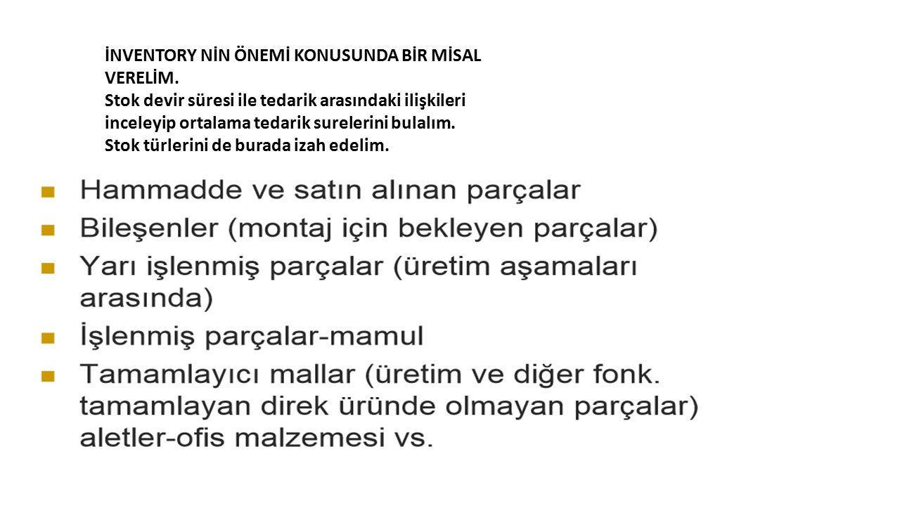 STOK MALİYETİ VE EOQ KONUSUNDA MİSALLER