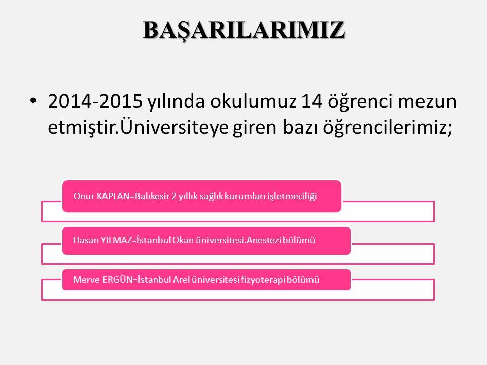 BAŞARILARIMIZ 2014-2015 yılında okulumuz 14 öğrenci mezun etmiştir.Üniversiteye giren bazı öğrencilerimiz; Onur KAPLAN=Balıkesir 2 yıllık sağlık kurumları işletmeciliği Hasan YILMAZ=İstanbul Okan üniversitesi.Anestezi bölümü Merve ERGÜN=İstanbul Arel üniversitesi fizyoterapi bölümü