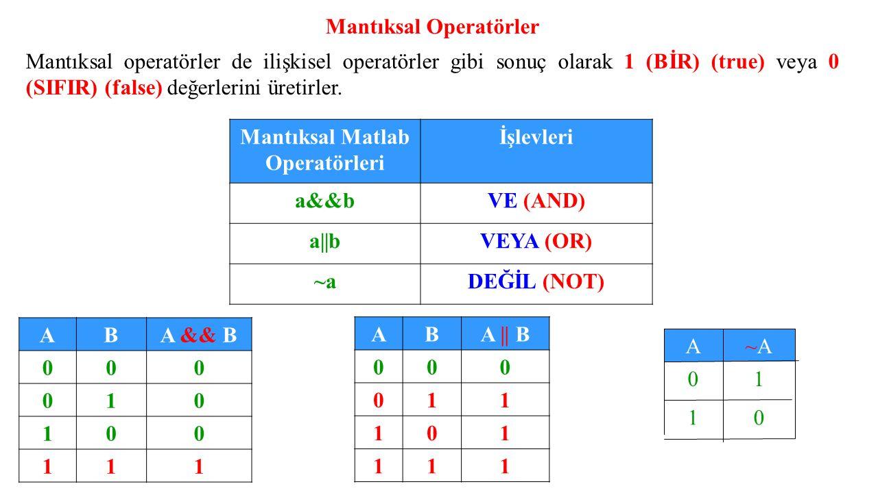 Mantıksal Operatörler Mantıksal operatörler de ilişkisel operatörler gibi sonuç olarak 1 (BİR) (true) veya 0 (SIFIR) (false) değerlerini üretirler.